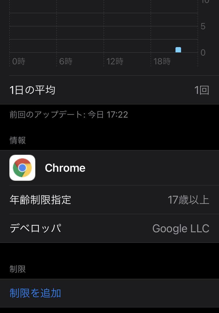 iPhoneスクリーンタイム5